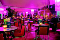 Speed-Dating Lokation Skybar im Admiral